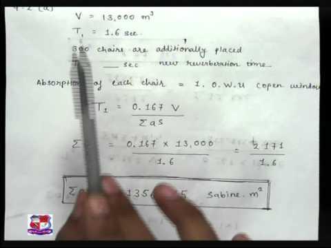 Hardik Maru Physics GTU Question Paper with Solution 2