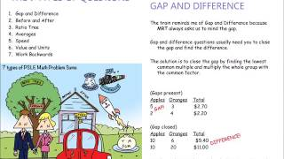 Intro to 7 different types of PSLE Math problem sums