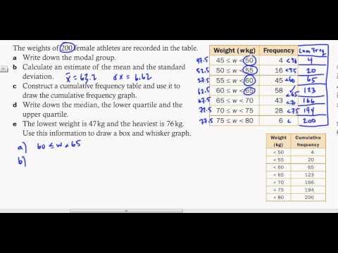 IB Math Studies - Statistics