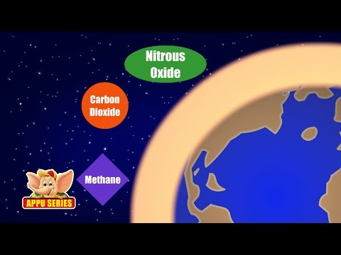 Learn about Planet Earth  Global Warming