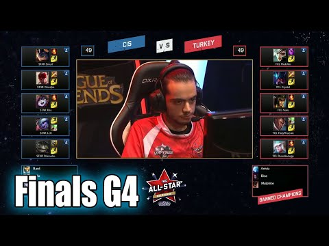 Turkey vs CIS (Russia) | Game 4 Finals IWC All-Star Melbourne 2015 Day 4 | TCL vs SLTV G4