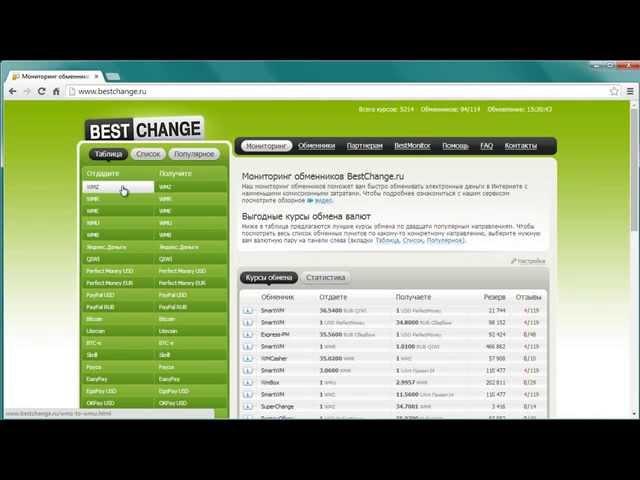 Как обменять вебмани WMZ на WME?