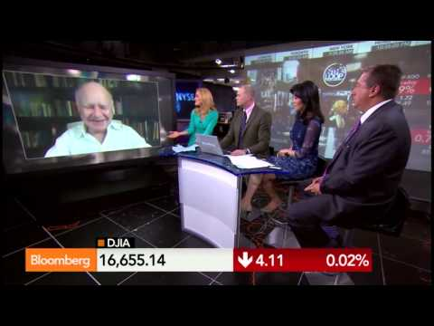 Marc Faber on Global Stocks, Economy, Gold Prices