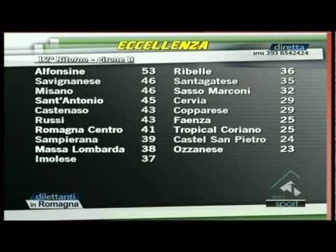 (2012-03-19) Dilettanti in Romagna (TELE 1 Sport)