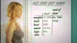 Truth About Size Zero (Part 8 of 8)