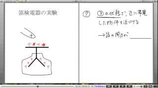 高校物理解説講義:「電場中の物体に生じる変化」講義7