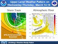 Winter Storms Expected for Southern California - NWS San Diego