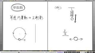 高校物理解説講義:「単振動」講義1