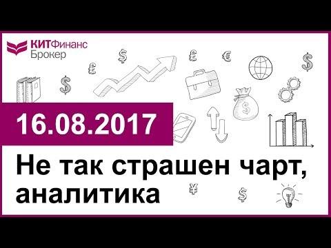 Не так страшен чарт, аналитика - 16.08.2017; 16:00 (мск)