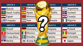 WM 2018 Prognose - Wer wird Weltmeister? (Tipp)