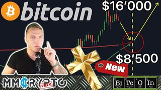 Bitcoin's NEW 2nd Golden Cross NOBODY is Watching Shows THIS!!!