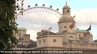 British English Vocabulary Parts of the Day - Learn English