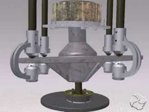 Gyroscopic Robotic Wind Turbine