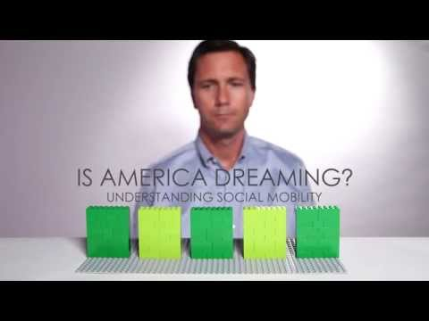 Is America Dreaming?: Understanding Social Mobility