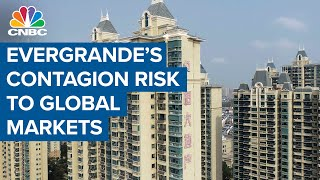Understanding Evergrande collapse contagion risk to global markets