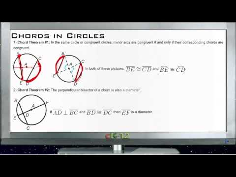 Chords in Circles Principles - Basic