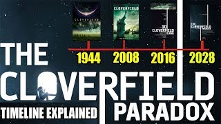 The Cloverfield Paradox | Timeline Theories & ARG Possibilities