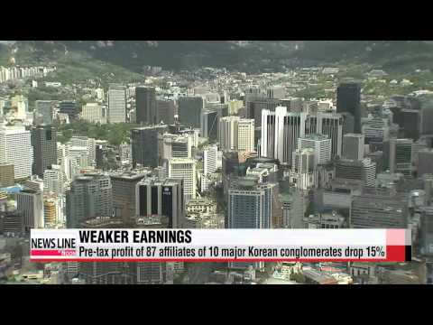 Pre-tax profits of Korea's 10 major conglomerates drop 15%