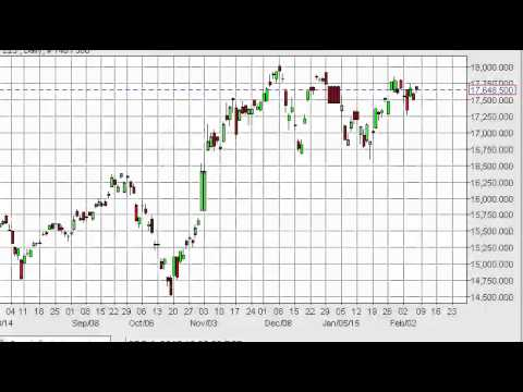 Nikkei Technical Analysis for February 9 2015 by FXEmpire.com