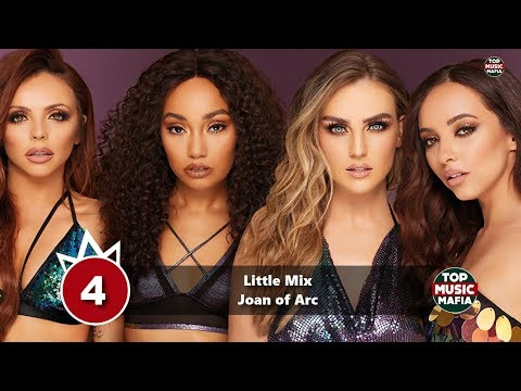 Top 10 Songs Of The Week - November 10, 2018 (Your Choice Top 10)