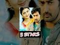 Five Star(5 Star) Telugu Full Length Movie : Prasanna,Kanika