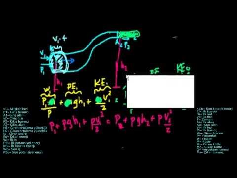 Bernoulli Denklemi (2. Bölüm) (Fizik)