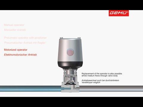 Control / MSR: Animation on globe valve / Sitzventil GEMÜ 566