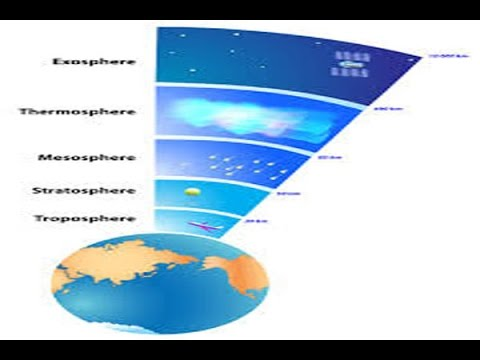 an introduction to the earths atmosphere and its layers The earth's atmosphere is a very thin layer wrapped around a very large planet two gases make up the bulk of the earth's atmosphere: nitrogen ( ), which comprises 78% of the atmosphere, and oxygen ( ), which accounts for 21.