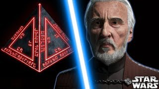 How Dooku Studied a FORBIDDEN Sith Holocron As a Jedi! - Star Wars Explained