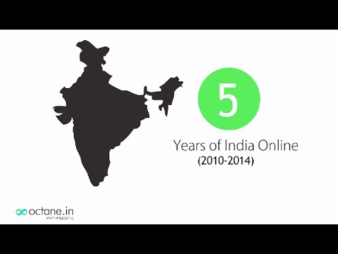 India Online - 5 years of growth of Digital, Mobile & Internet Marketing (2010-2014)