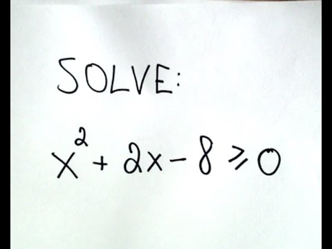 Solving Quadratic Inequalities