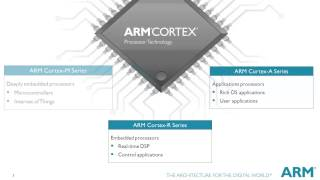 Tutorials on ARM Cortex-M Series - An Overview