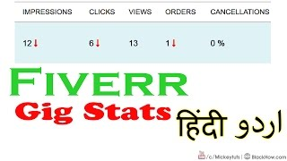 """Complete Urdu/Hindi Tutorial About Fiverr """"Gig Stats"""""""