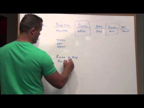 Types of Investments Part 2 of 2 - Andrew Cameron