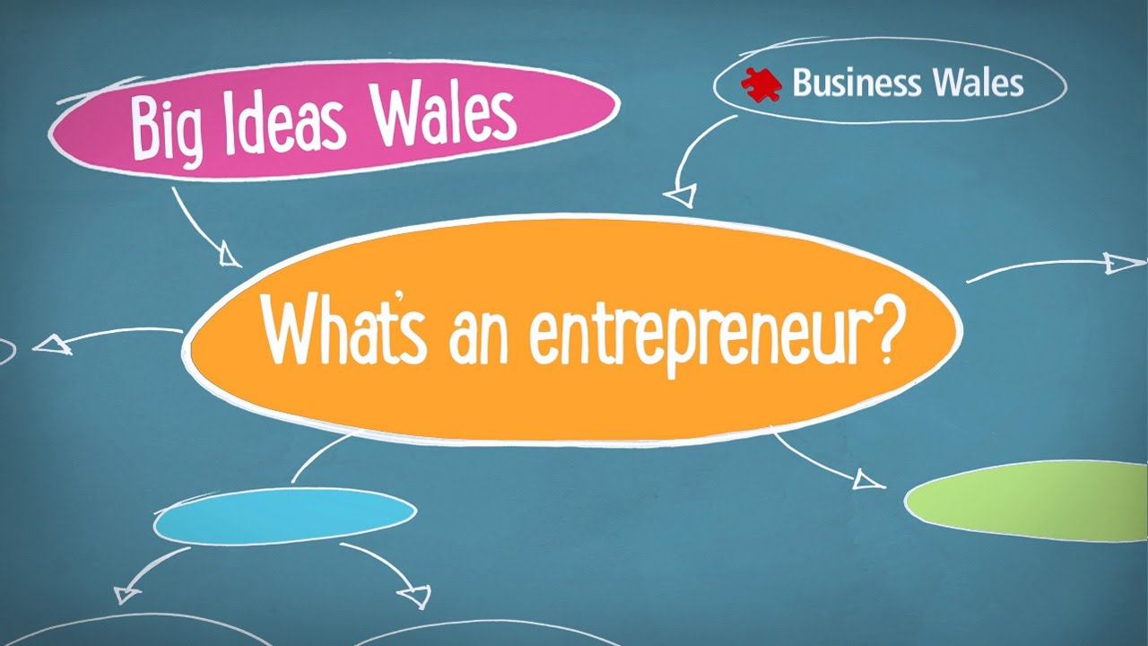 Making a plan   Business Wales