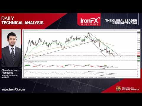 IronFX Technical Analysis | 04/11/2015