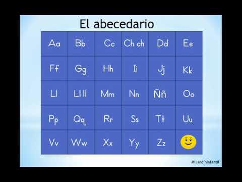 El abecedario en español