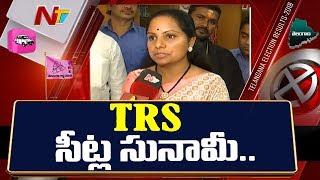 తెలంగాణలో తెరాసకు ఓట్ల సునామి, 90 స్పీడ్ లో దూసుకుపోతున్న కార్ | NTV