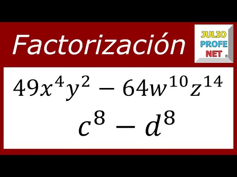 Factorización: Diferencia de Cuadrados-Factoring: difference of squares