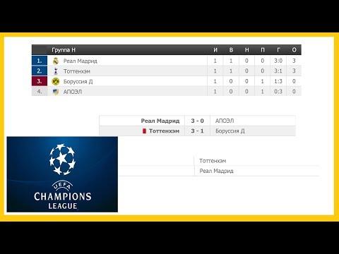 Футбол Лига Чемпионов 2017/2018. Группы E. F. G. H. Результаты и расписание.