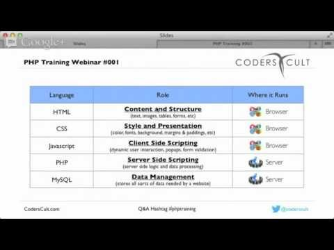 Understanding PHP, MySQL, HTML and CSS and their Roles in Web Development - CodersCult Webinar 001
