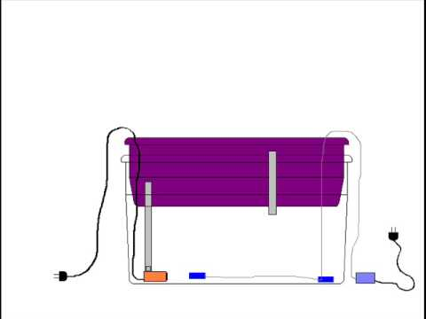 Build your own Ebb and Flow / Flood and Drain Hydroponics System DIY Animated Version