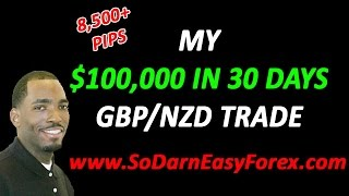 My $100,000 in 30 Days GBPNZD Trade - So Darn Easy Forex
