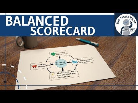 Balanced Scorecard einfach erklärt - Umsetzung von Strategien - Unternehmensführung / Management