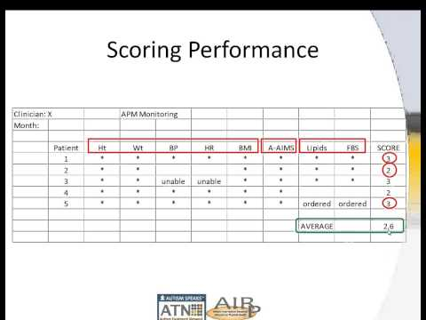 ATN/AIR-P Advances in Autism Research & Care Webinar - October 2014 - Research Updates