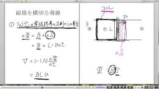 高校物理解説講義:「電磁誘導」講義6