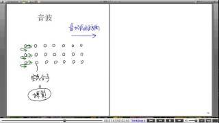 高校物理解説講義:「波の基本」講義4