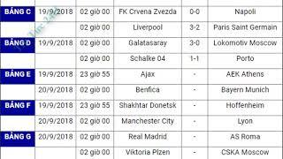Kết quả Champions League 2018 - 2019: Lượt trận thứ nhất vòng bảng ngày 18 - 20/9
