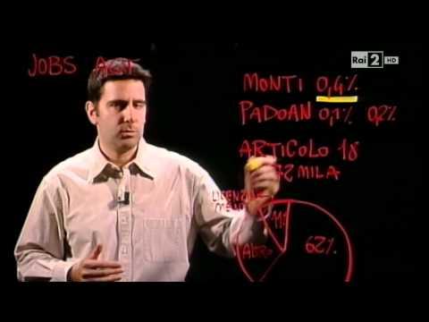 La riforma del lavoro, di Carlo D'Ippoliti – 2Next Economia e Futuro 22/10/2014