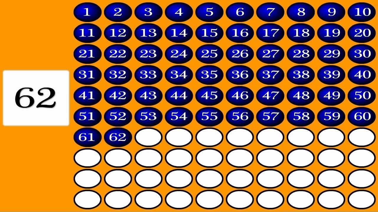 Английские цифры от 1 до 20 с произношением на русском - 1c